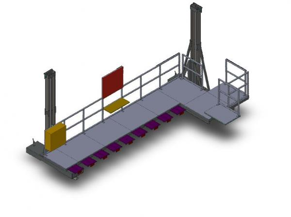 machine platforms